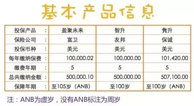 香港储蓄保险大比拼!谁能胜出?-律格资本官网-律格研究