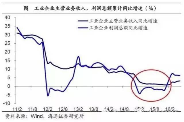 1.2万亿美元!中国企业囤钱不愿投资,发改委新华社齐发话,政策红包要来-律格资本官网-律格研究