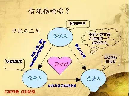 婚姻解体,如何利用家庭信托保障资产-律格资本官网-律格研究