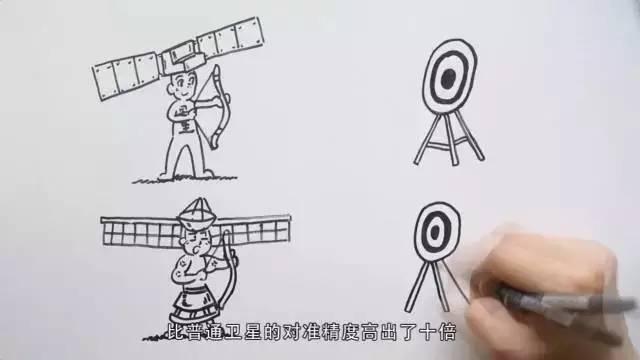 中国干了一件不得了的大事!将惠及亿万人!-律格资本官网-律格研究